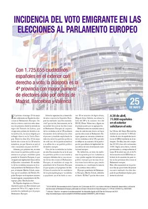 Portada del Especial sobre la incidencia del voto emigrante en las elecciones al Parlamento Europeo.